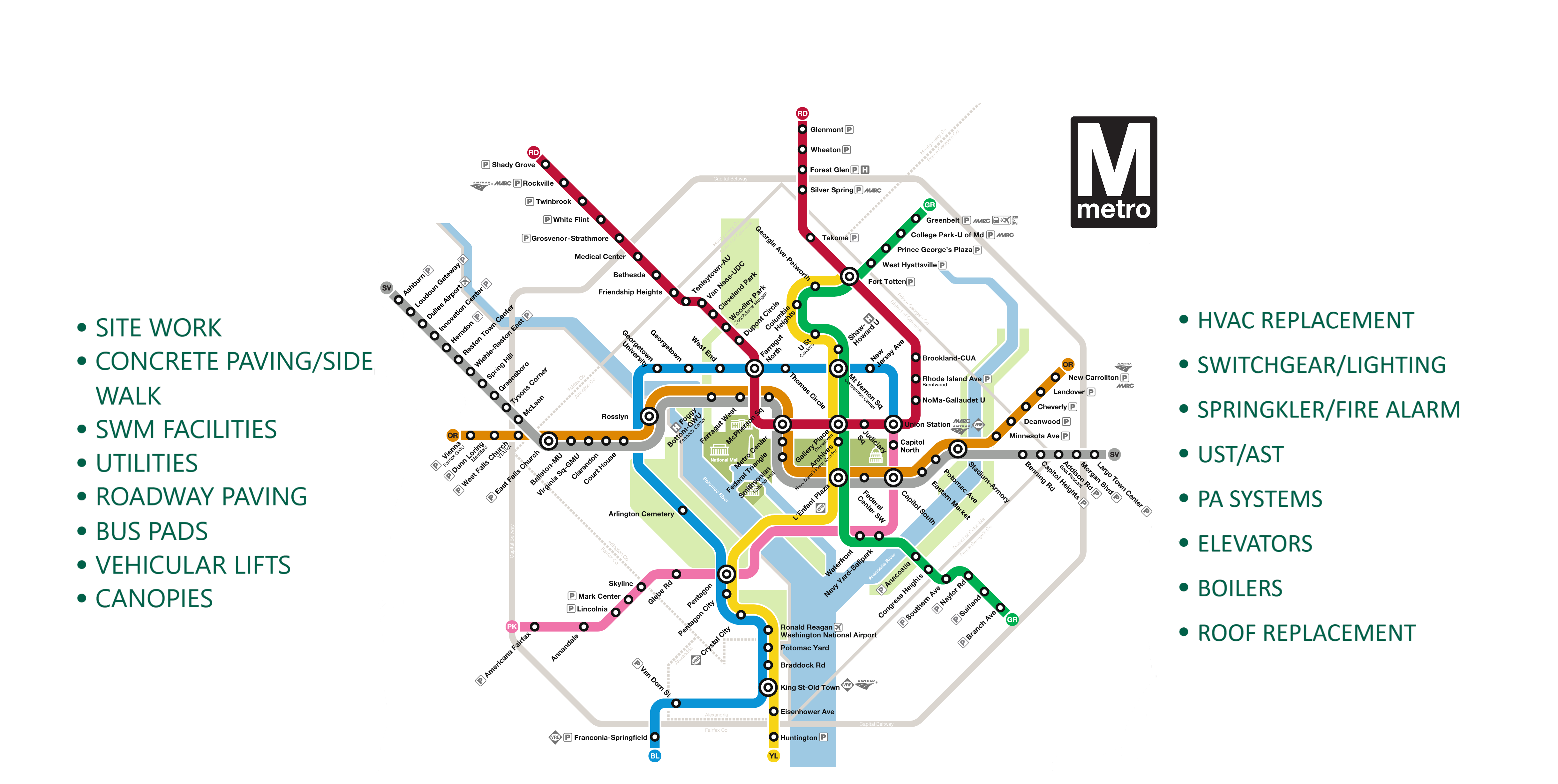 Metro map & Potomac provided different services list